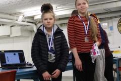 Sodankylän Kultahippukisa 26.1.2019